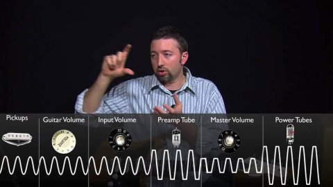 Understanding Tube Amps: The Distortion Chain