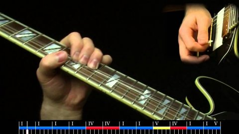 Blues Guitar Lessons - Freddie's Influence - Rockin Blues - Lesson 3