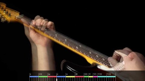 How To Solo Over Little Wing