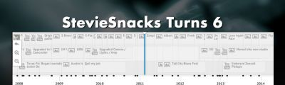StevieSnacks Turns 6 - An Interactive Timeline